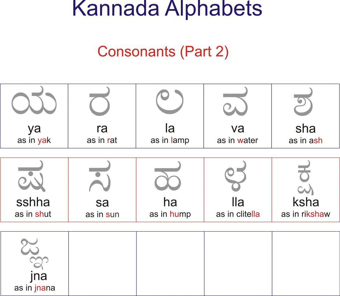 Kannada Alphabet Worksheets for Kids 2